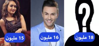 وزارة الثقافة عطات دعم للفنانين مجموعه مليار و400 مليون سنتيم